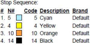 Manchester_Bee_a_color_chart.jpg