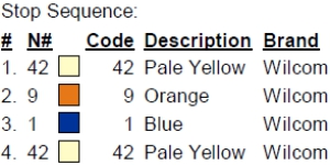 State_College_Spikes_Logo_a_color_chart.jpg