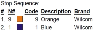 Syracuse_Orange_logo_a_color_chart1.jpg