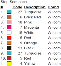 candle_cup_cake_a_colorchart.jpg